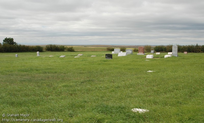 Knoll (North) Cemetery