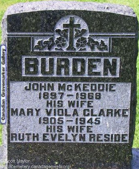 St Lukes Anglican Cemetery