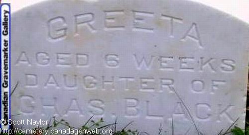 St George's Anglican Cemetery